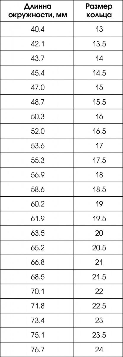 таблиця размеров.јрд